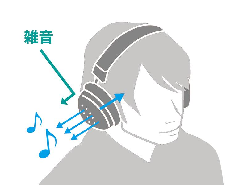 開放型(オープンエアー)