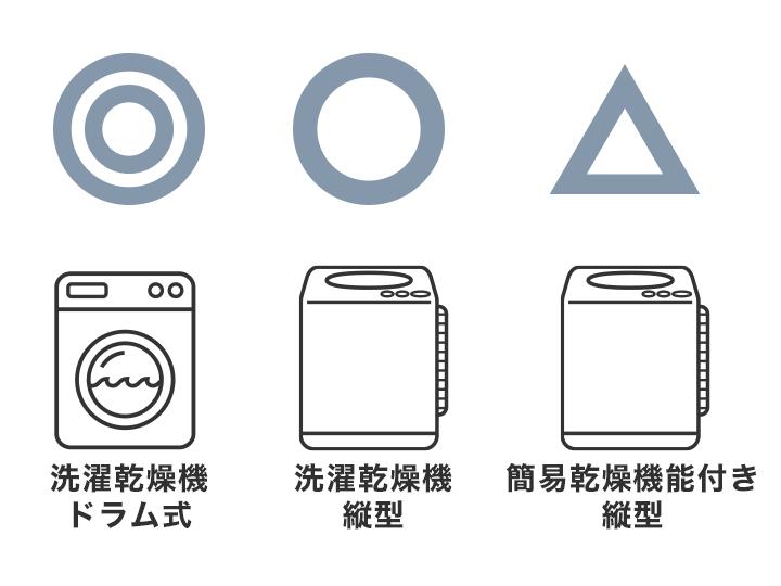 機 乾燥 洗濯 マーク