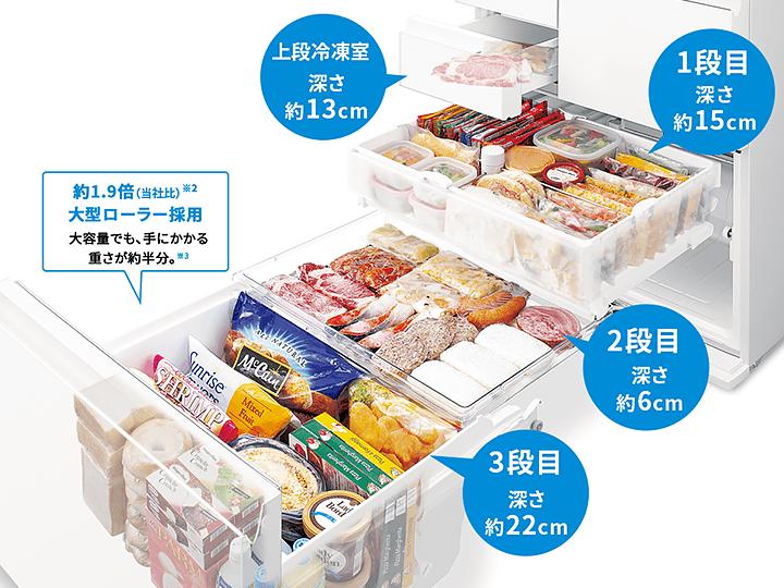 大容量冷凍室メガフリーザー