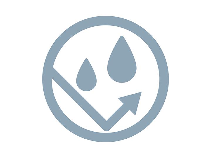 防水・撥水加工
