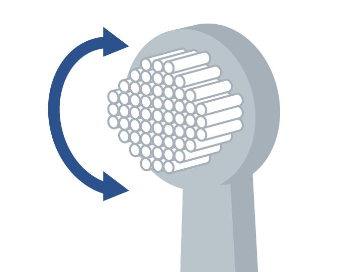 回転式電動歯ブラシ