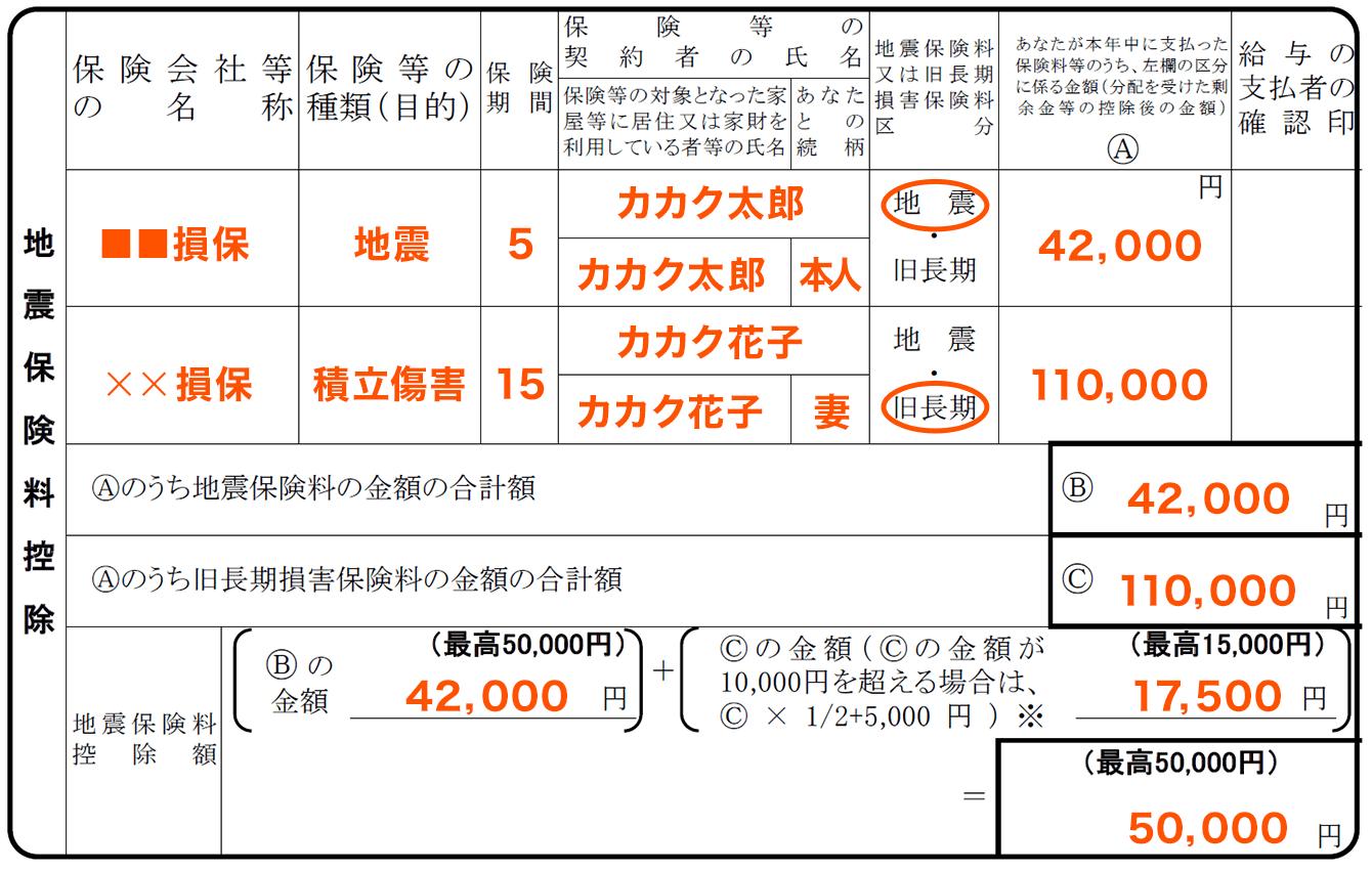 価格.com - 【平成30年】年末調整 保険料控除申告書の書き方と ...