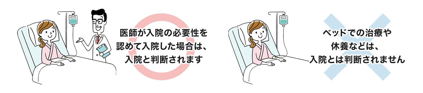 医師が入院の必要性を認めて入院した場合は、入院と判断されます ベッドでの治療や休養などは、入院とは判断されません
