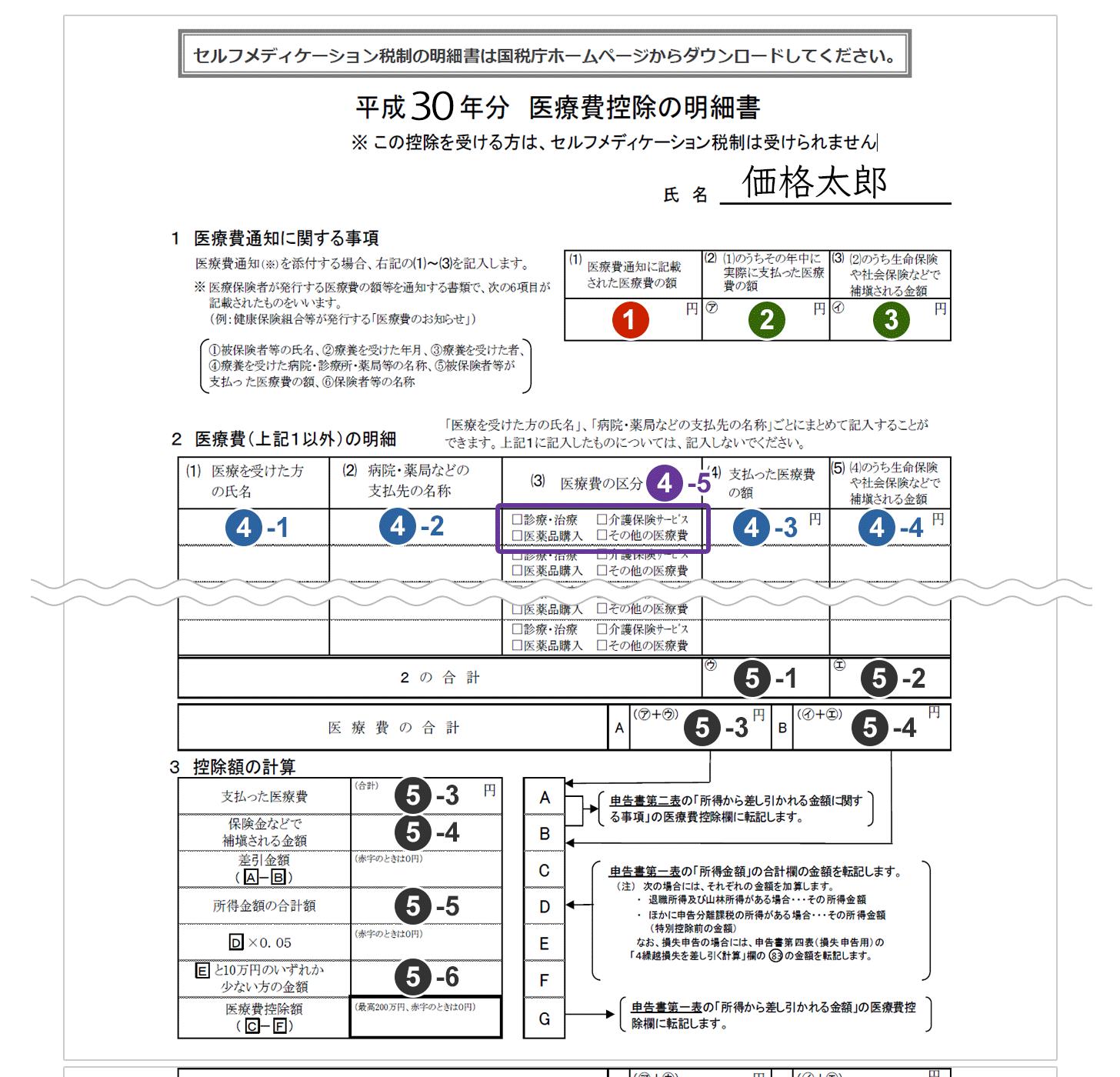 価格.com - 【平成30年分】確定申告 医療費控除の申請方法と ...