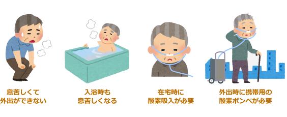 慢性閉塞性肺疾患イメージ