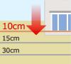 10cmを超え、15cm以下の場合の図