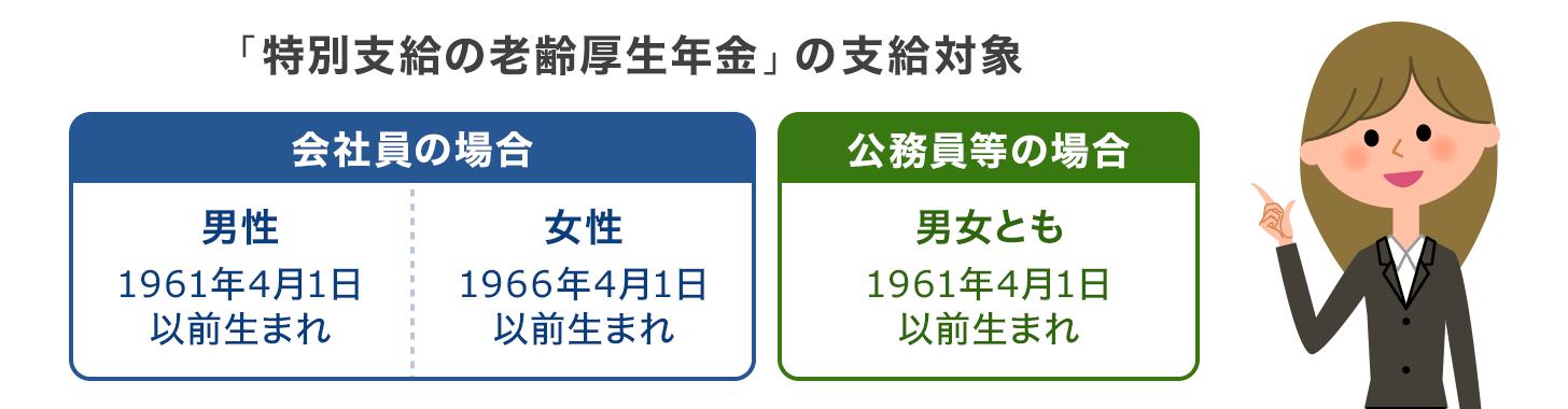 「特別支給の老齢厚生年金」の支給対象