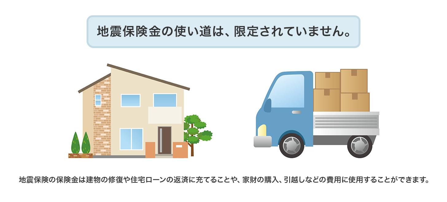 地震保険金の使い道は、限定されていません。
