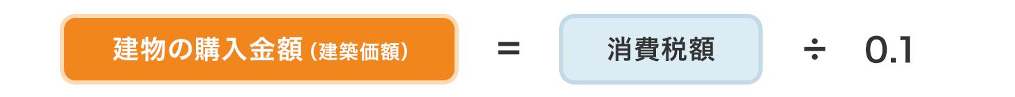 (B) 新築の建物評価額 (建築価額が不明の場合)