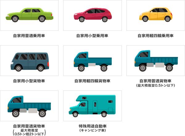 自家用8車種