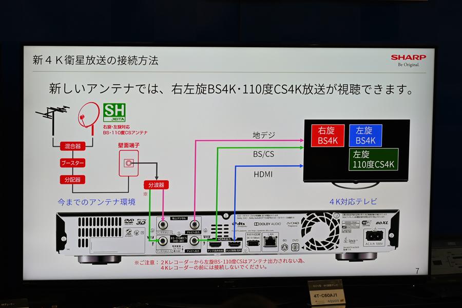 レコーダー シャープ 4k