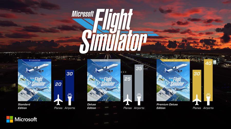 フライト シュミレーター 2020