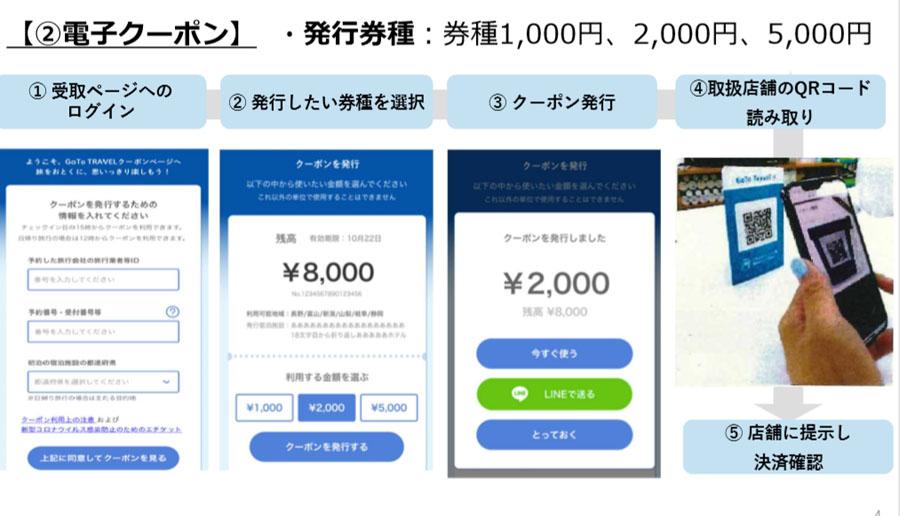 キャンペーン クーポン ツー ゴー Go To