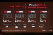 AMDからPolaris世代の新ミドルレンジGPU「Radeon RX 500」シリーズがデビュー