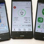 遅いだけじゃない! 格安SIM「通信速度の切り替え機能」のメリットは?