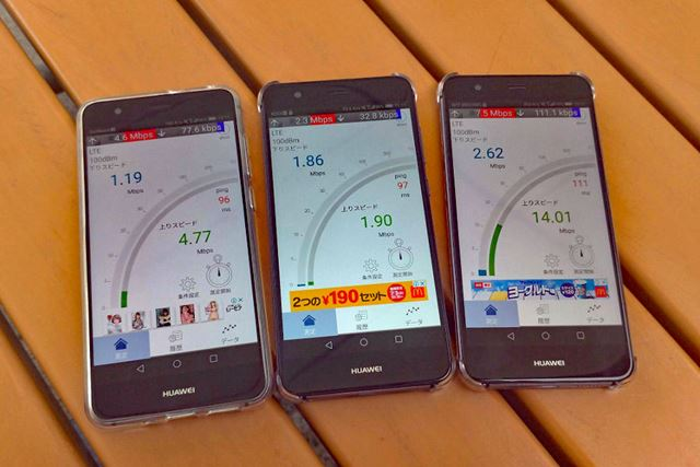 調査にはファーウェイのSIMフリースマートフォン、P10 liteを使用