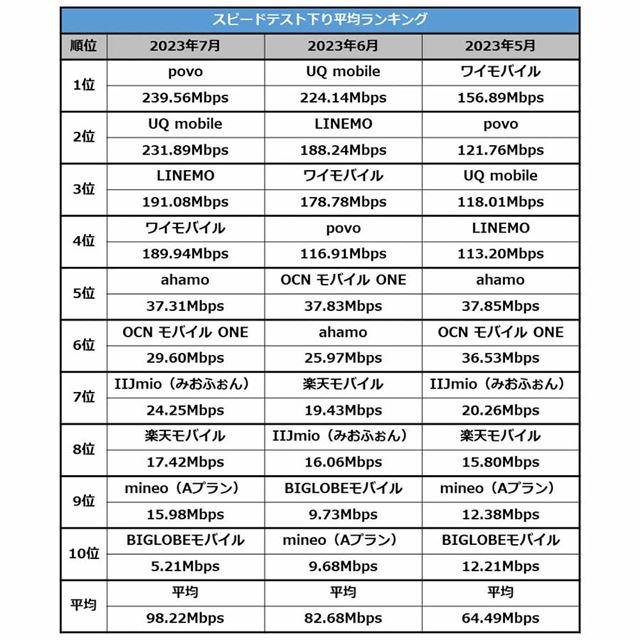 佐久平駅周辺における18時台の測定結果(2019年6月4日実施)