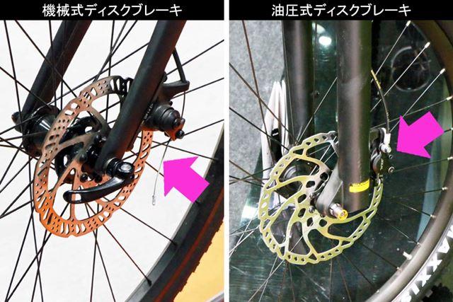 ワイヤーを介してブレーキを引く構造の機械式ディスクブレーキは、外からもワイヤーが見える