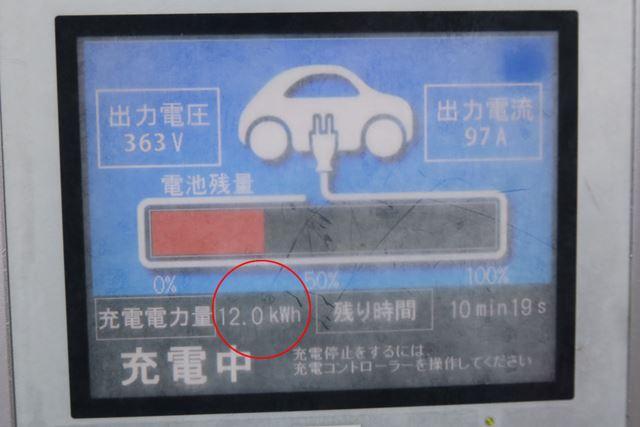 安全のために12kWhだけ充電、かかった時間はおよそ20分程度だ