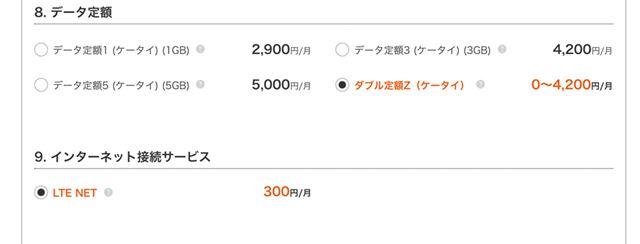 ダブル定額Z(ケータイ)という0円からのプランを選べるのです