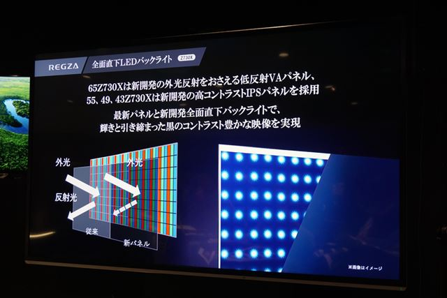 「Z730X」シリーズは全面直下LEDバックライトを搭載し、部分駆動にも対応する高画質設計を採用している