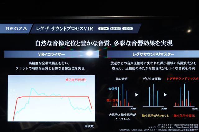 新たに音声信号処理技術としてEilix社の技術を用いた「レグザサウンドプロセスVIR」も搭載された
