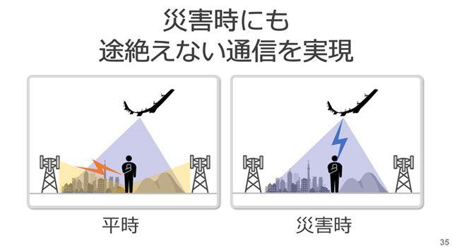 高度20kmという成層圏を使うHAPSでは、地上の災害の影響を受けない
