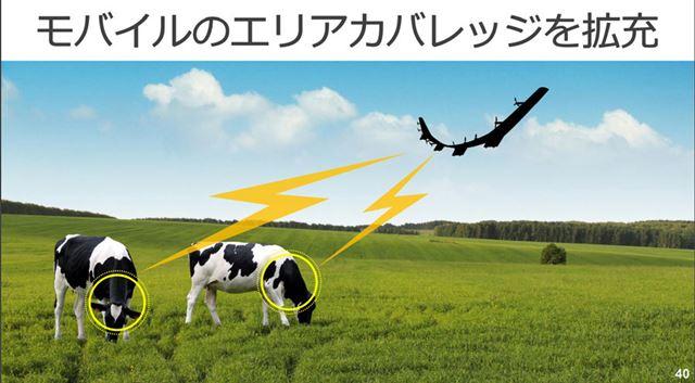 家畜の追跡など、今まで重視されなかった山間部でのIoT需要にもHAPSは向いている