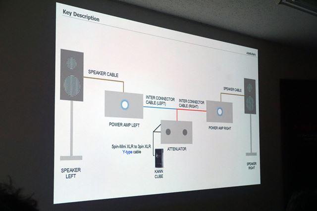 XLR端子変換ケーブルを別途用意することで、据え置きオーディオ機器へのバランス出力も楽しめる