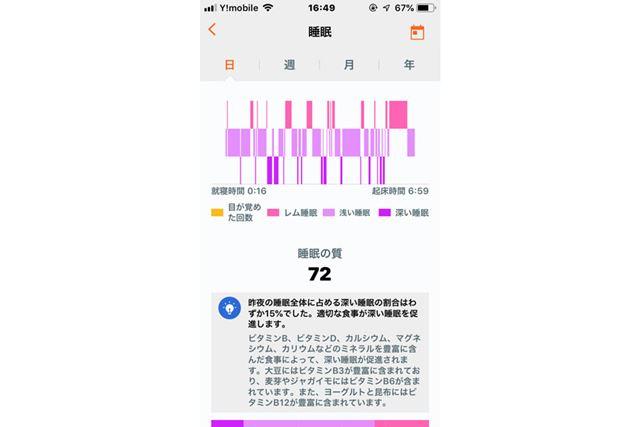 睡眠データをモニタリングできるだけではなく、食事方法などの改善案も提示してくれる
