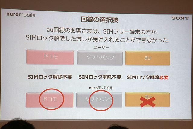 au(回線)ユーザーがnuroモバイルに乗り換える際に必要だったSIMロック解除の手間が不要になる