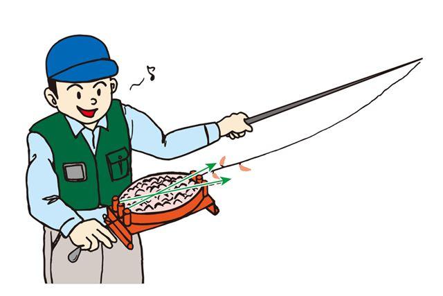 餌つけ器にコマセを入れ、上記のようにサビキの針をコマセにくぐらせ、針にコマセをからませる
