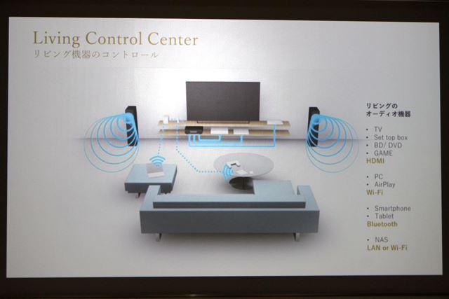 """""""リビングのコントロールセンター""""として、改めて注目したい薄型AVアンプ"""