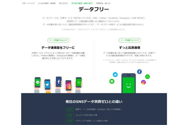 LINEモバイルのデータフリー機能はLINEや主要SNSの通信が無料になります(LINEモバイルのWebサイトより)