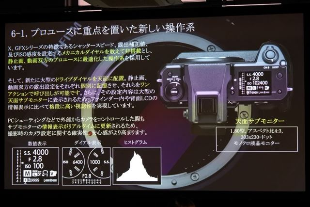 上面右側のサブモニターの表示は3種類。ダイヤル表示がユニークだ