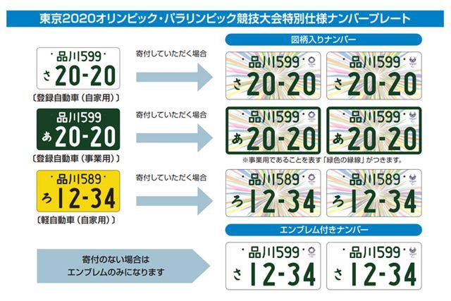 東京2020オリンピック・パラリンピック競技大会特別仕様ナンバープレート