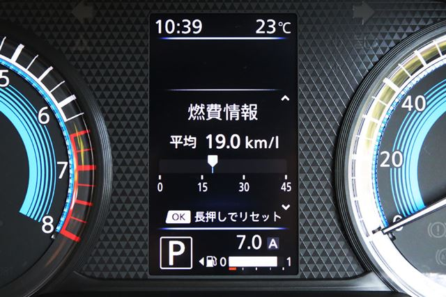 行きの市街地の燃費は「19.0km/L」を記録した