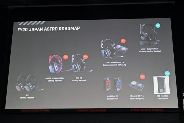 2019年のゲーミングデバイス新モデルのロードマップ