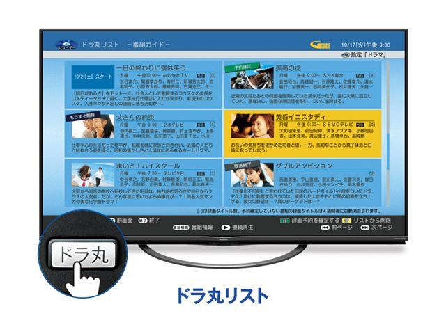 人気の「ドラ丸」機能。連続ドラマ・アニメの新シーズンが始まると専用画面に作品が自動的に追加される