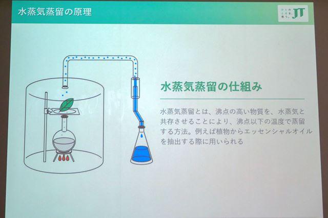 水蒸気蒸留をヒントに「ZERO STYLE」と組み合わせた新しい加熱式タバコを考案した