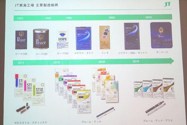 東海工場で生産されているタバコ製品。刻みタバコから紙巻きタバコ、「プルーム・テック」シリーズと幅広い