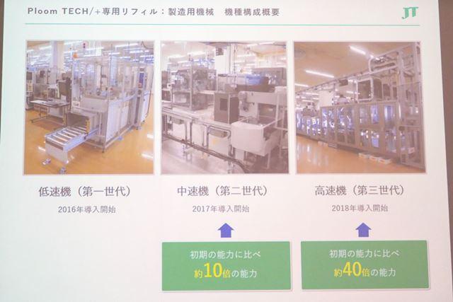「プルーム・テック」の製造機械は第3世代となり、処理性能を大幅に向上させている