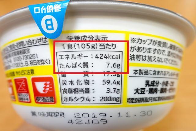 1食あたりのエネルギーは424kcalと、こちらも汁なしカップ麺にしては、ややひかえめな印象