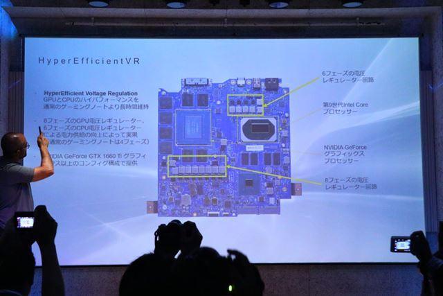 CPUとGPUのパフォーマンスを長く維持する6フェーズ/8フェーズの電圧レギュレーターを搭載