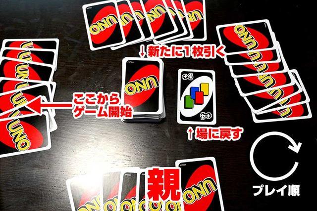 「ドロー4」を山に戻して、次の1枚を場のカードにするのが正解です