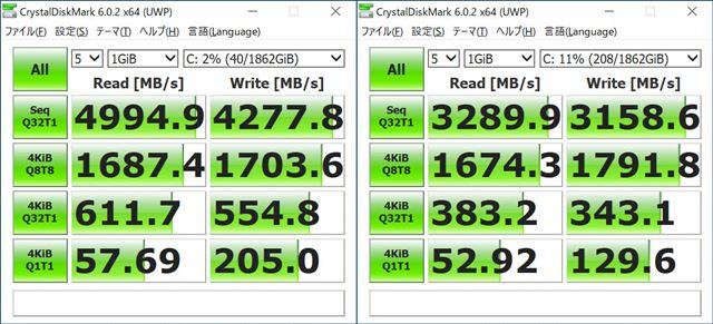 グラフ9:CrystalDiskMark(左がRyzen 9 3900X環境、右がRyzen 7 2700X環境)