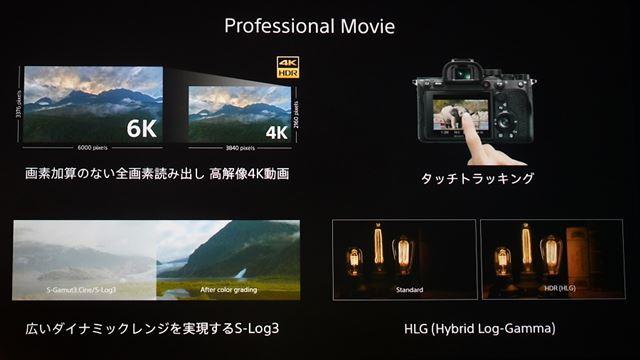 α7R IVの動画撮影の主な特徴。タッチトラッキングなどにも対応する