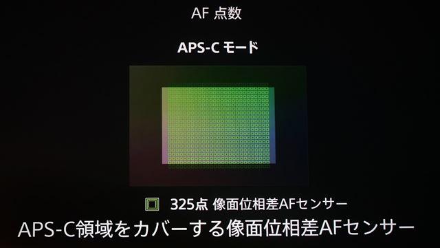 APS-Cクロップ時はほぼ画面全域で像面位相差AFを利用できる