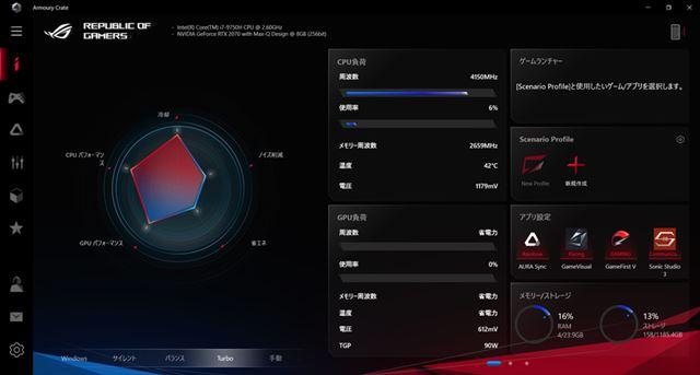 Turboは、CPUとGPUのパフォーマンスを重視する代わりに、ノイズ削減と省エネは控えめ