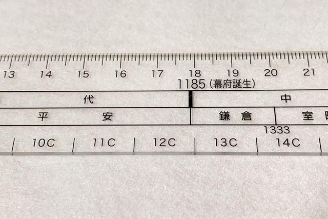 筆者にとっては、鎌倉時代の始まりは1192(いいくに)年だったのですが、今は1185年なんですね